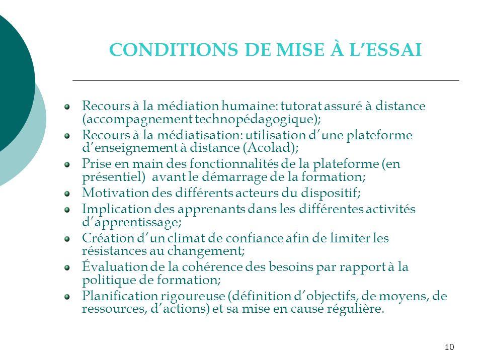 CONDITIONS DE MISE À L'ESSAI