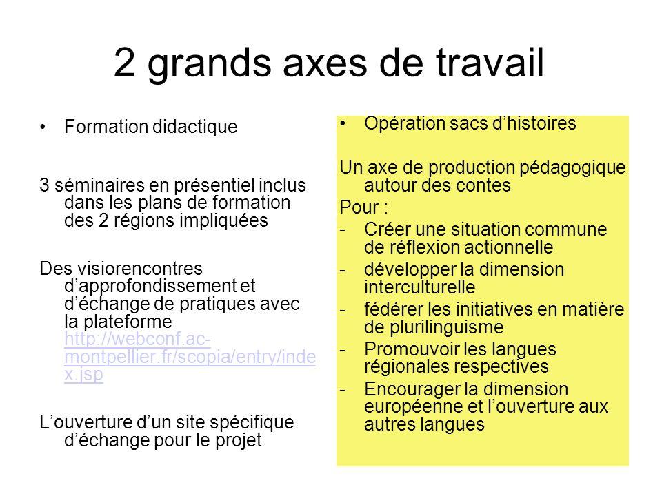 2 grands axes de travail Formation didactique