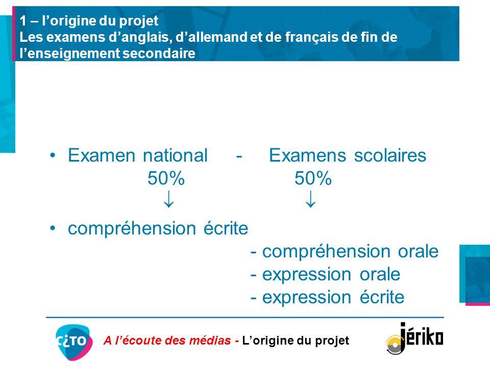 Examen national - Examens scolaires 50% 50%  