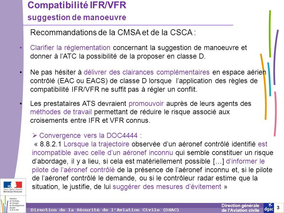 Compatibilité IFR/VFR