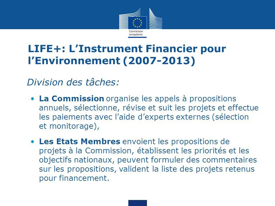 LIFE+: L'Instrument Financier pour l'Environnement (2007-2013)