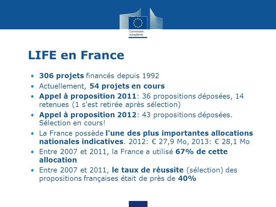 LIFE en France 306 projets financés depuis 1992