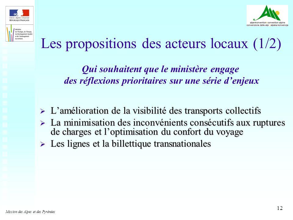 Les propositions des acteurs locaux (1/2)