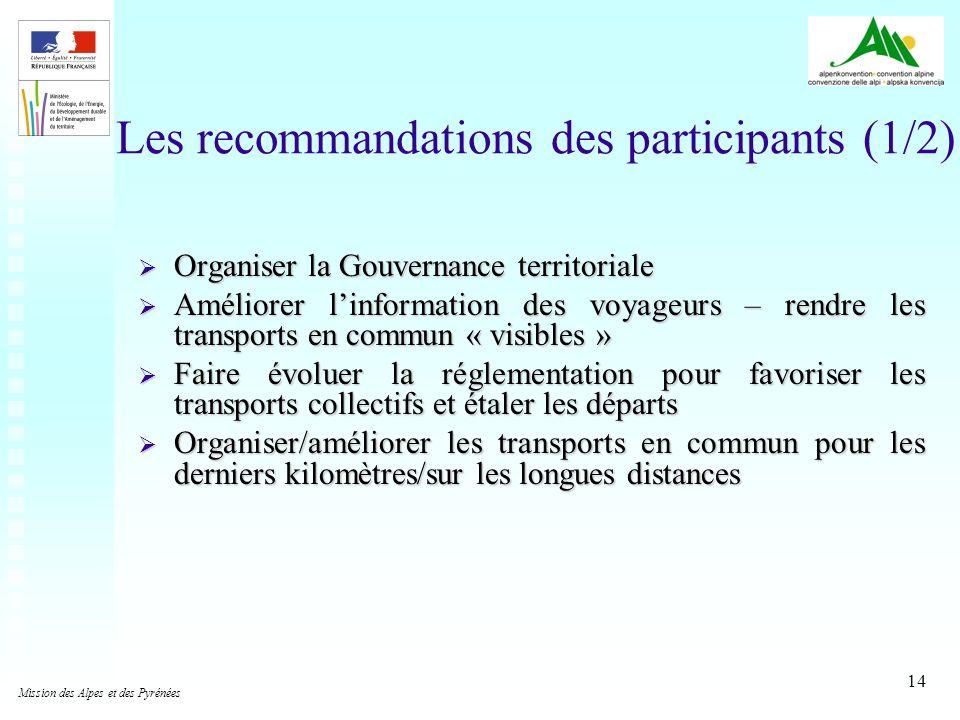 Les recommandations des participants (1/2)