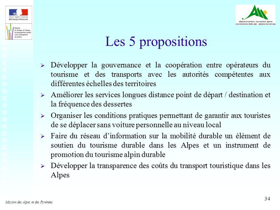 Les 5 propositions
