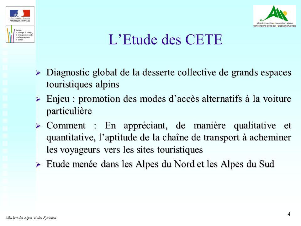 L'Etude des CETE Diagnostic global de la desserte collective de grands espaces touristiques alpins.