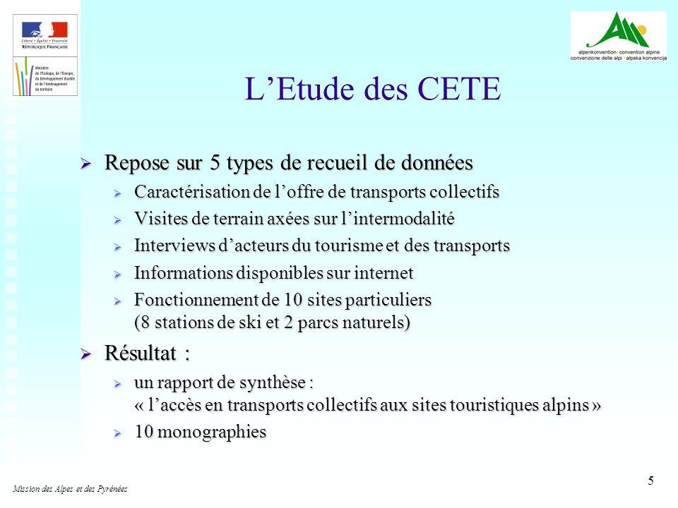 L'Etude des CETE Repose sur 5 types de recueil de données Résultat :