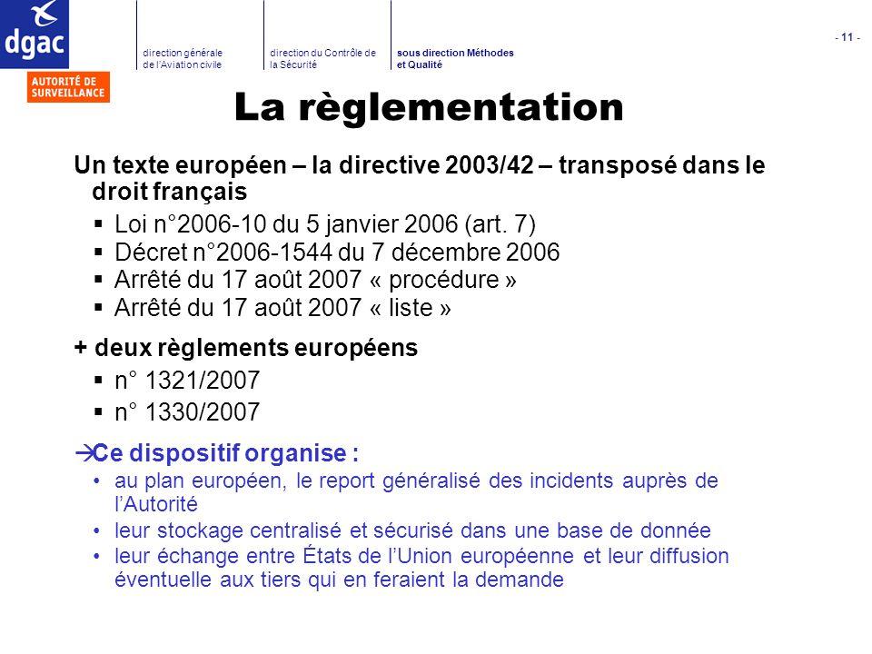 La règlementation Un texte européen – la directive 2003/42 – transposé dans le droit français. Loi n°2006-10 du 5 janvier 2006 (art. 7)