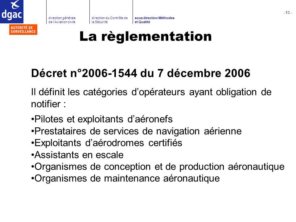 La règlementation Décret n°2006-1544 du 7 décembre 2006
