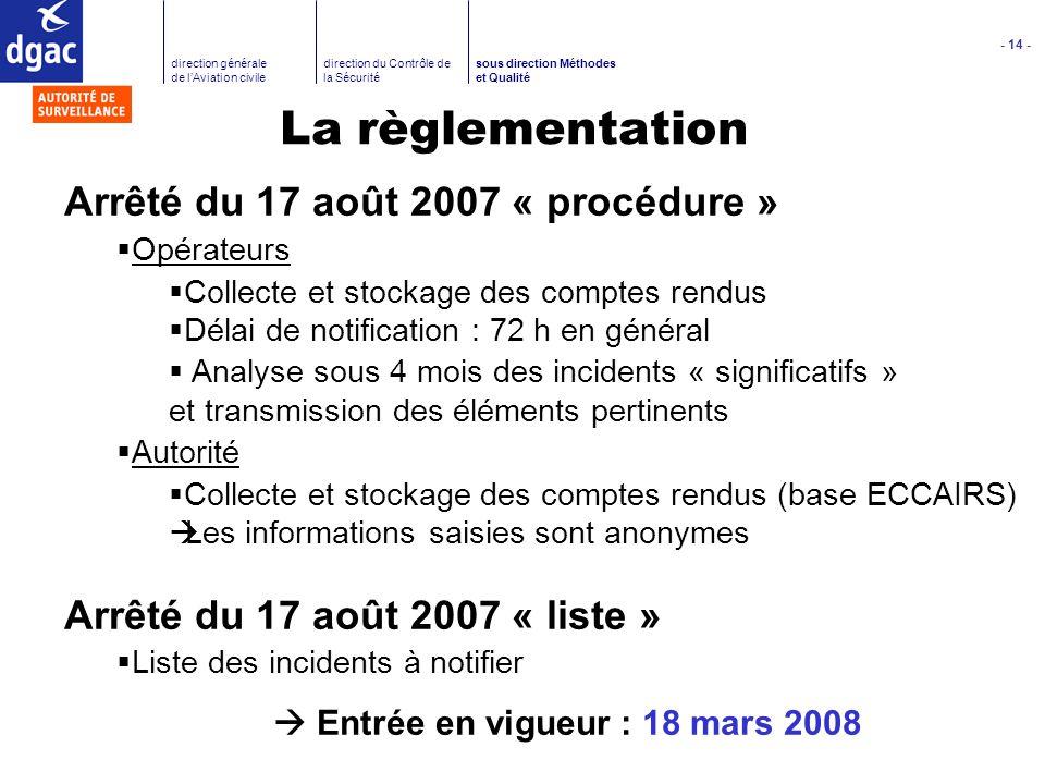 La règlementation Arrêté du 17 août 2007 « procédure »