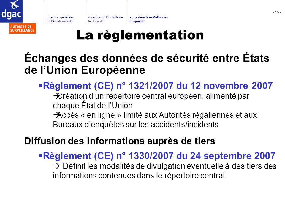 La règlementation Échanges des données de sécurité entre États de l'Union Européenne. Règlement (CE) n° 1321/2007 du 12 novembre 2007.