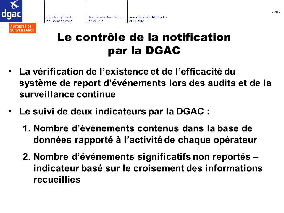 Le contrôle de la notification par la DGAC