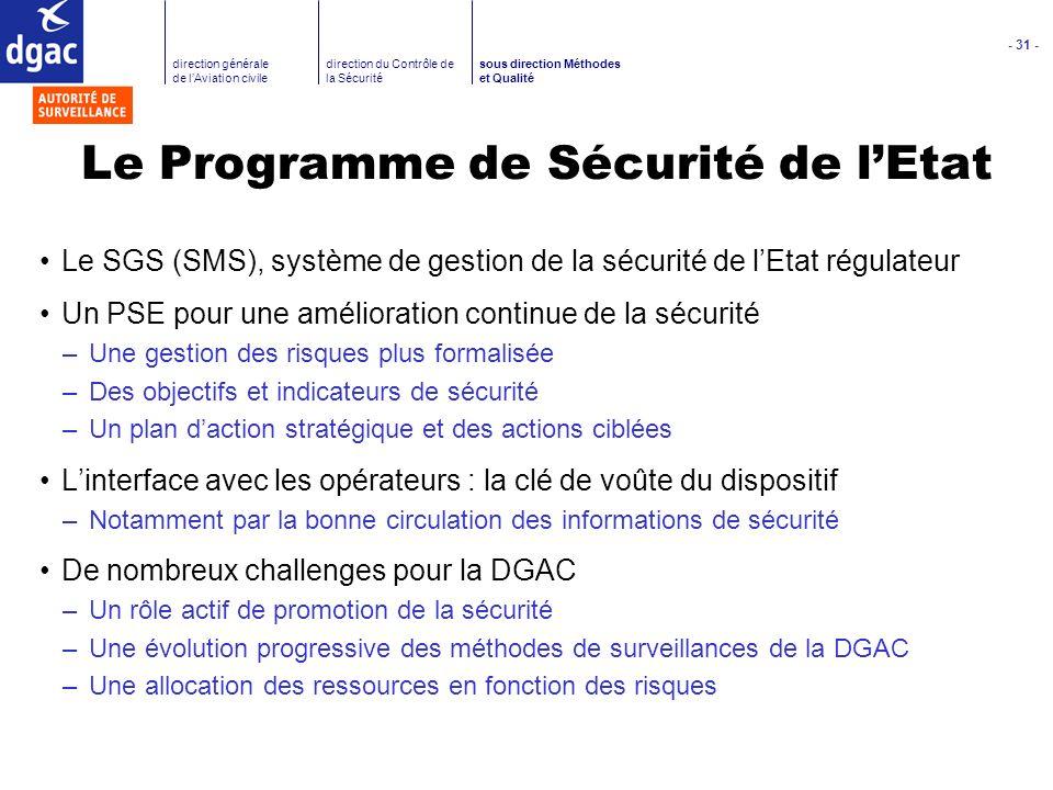 Le Programme de Sécurité de l'Etat