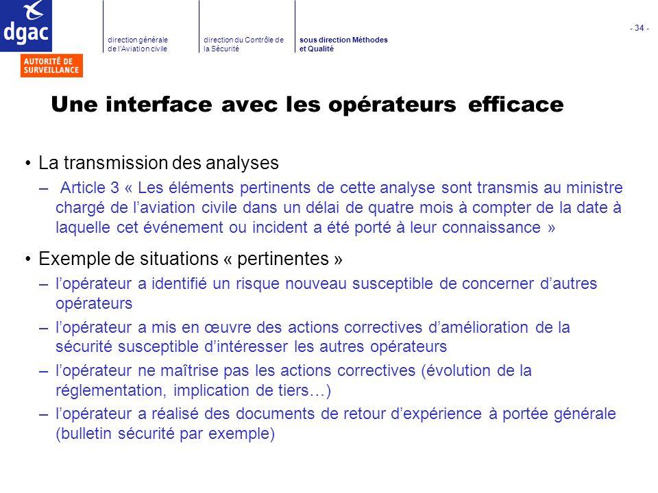 Une interface avec les opérateurs efficace