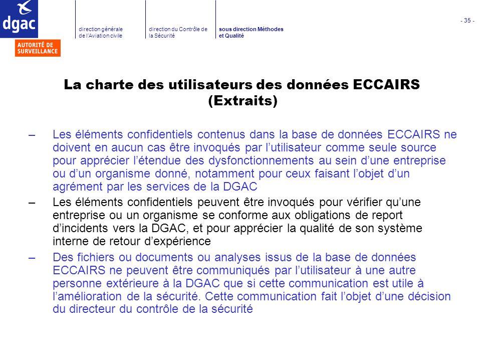 La charte des utilisateurs des données ECCAIRS (Extraits)