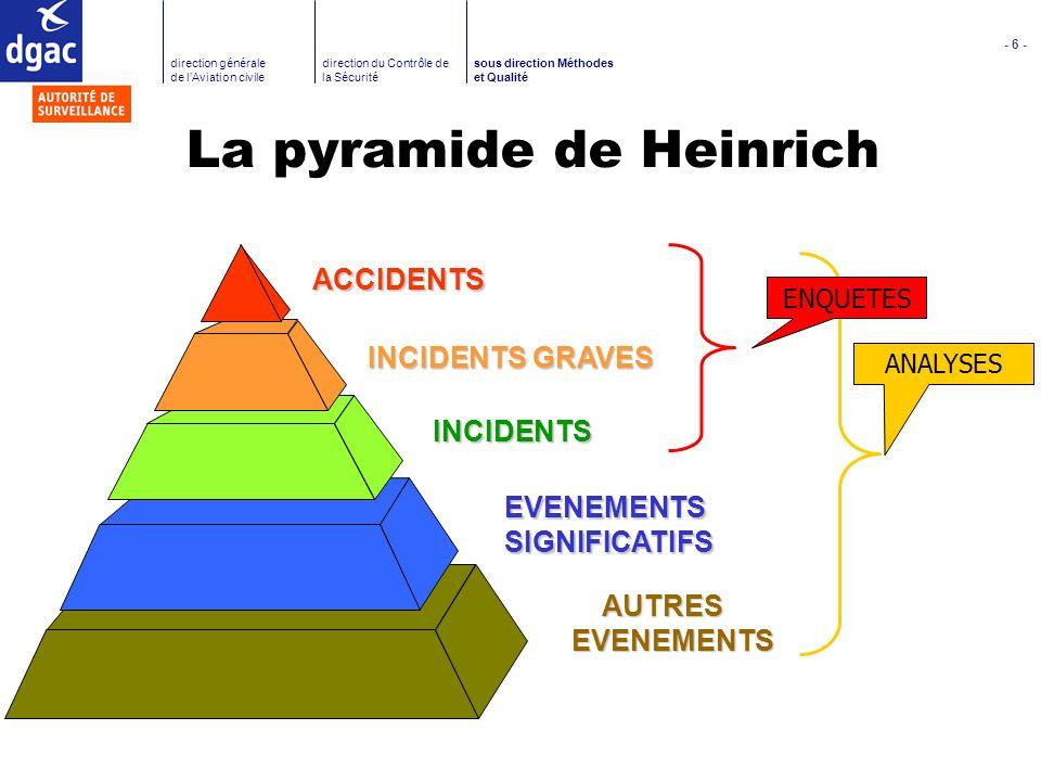 La pyramide de Heinrich