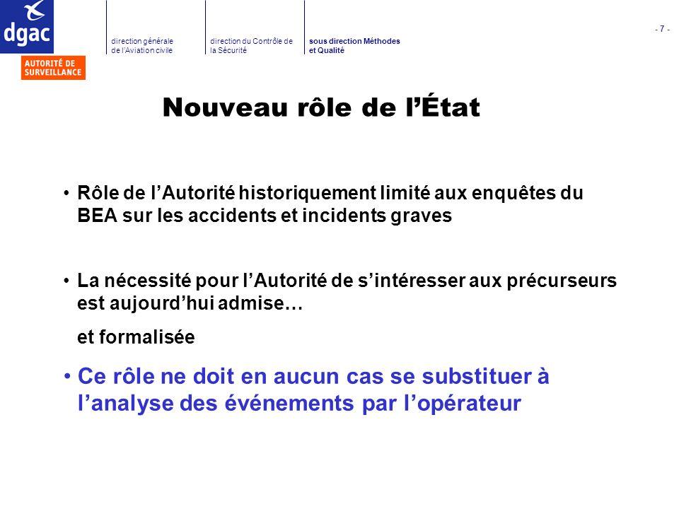 Nouveau rôle de l'État Rôle de l'Autorité historiquement limité aux enquêtes du BEA sur les accidents et incidents graves.