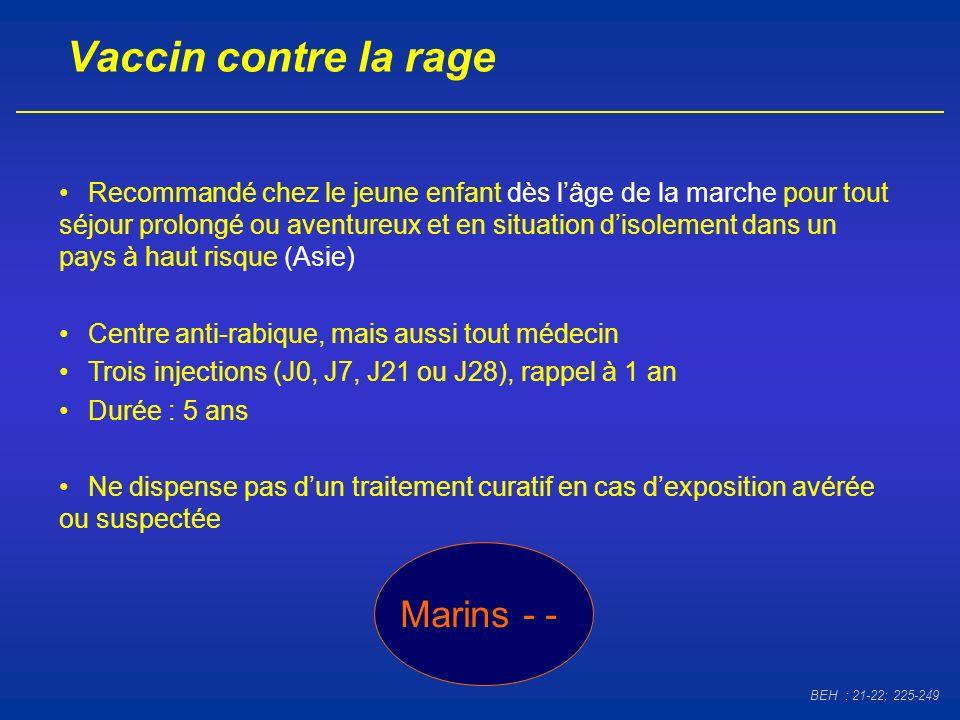 Vaccin contre la rage Marins - -