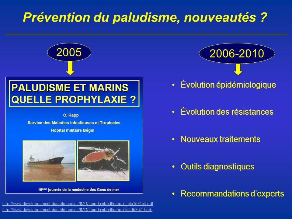 Prévention du paludisme, nouveautés