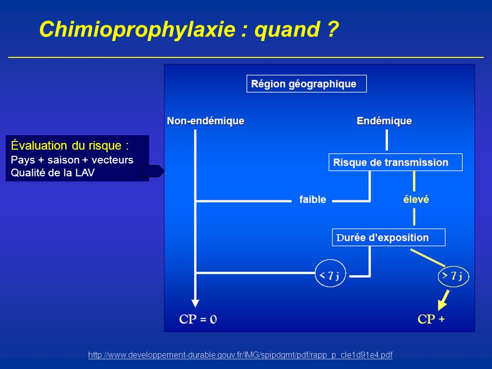 Chimioprophylaxie : quand