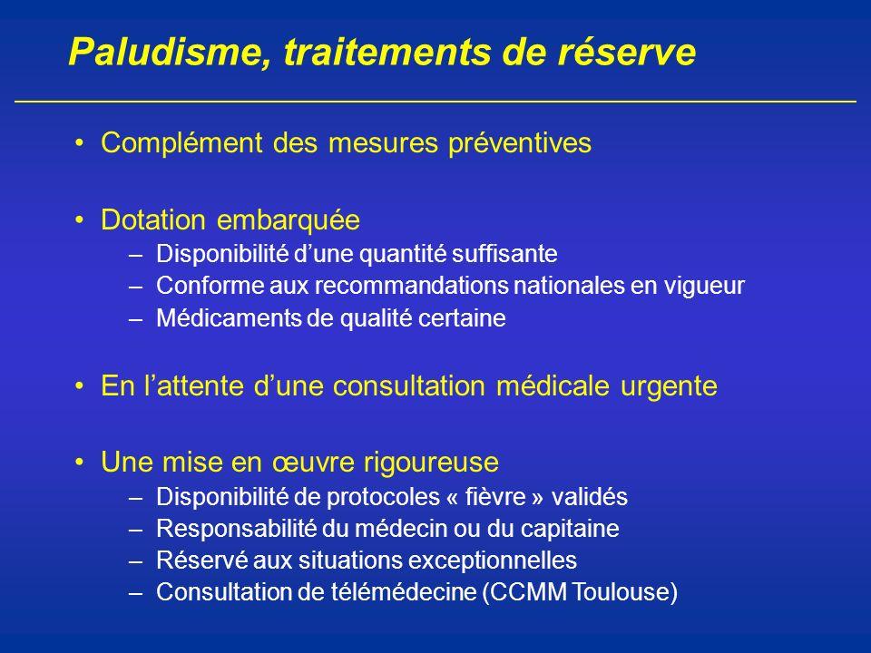 Paludisme, traitements de réserve