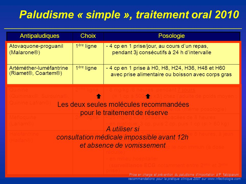 Paludisme « simple », traitement oral 2010
