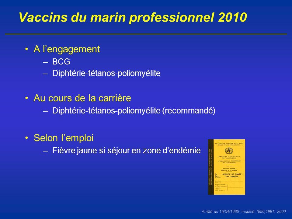Vaccins du marin professionnel 2010