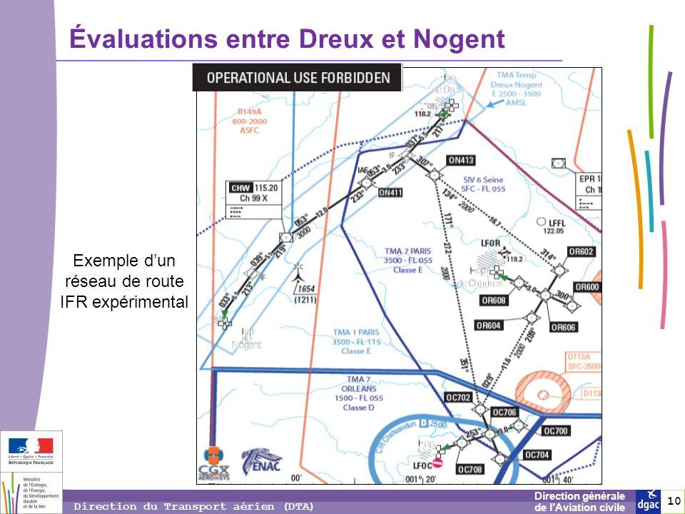 Exemple d'un réseau de route IFR expérimental