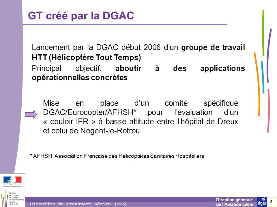 GT créé par la DGAC Lancement par la DGAC début 2006 d'un groupe de travail HTT (Hélicoptère Tout Temps)