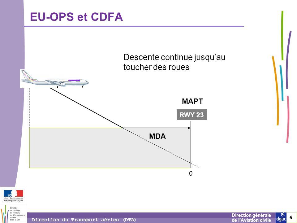 EU-OPS et CDFA Descente continue jusqu'au toucher des roues MAPT MDA