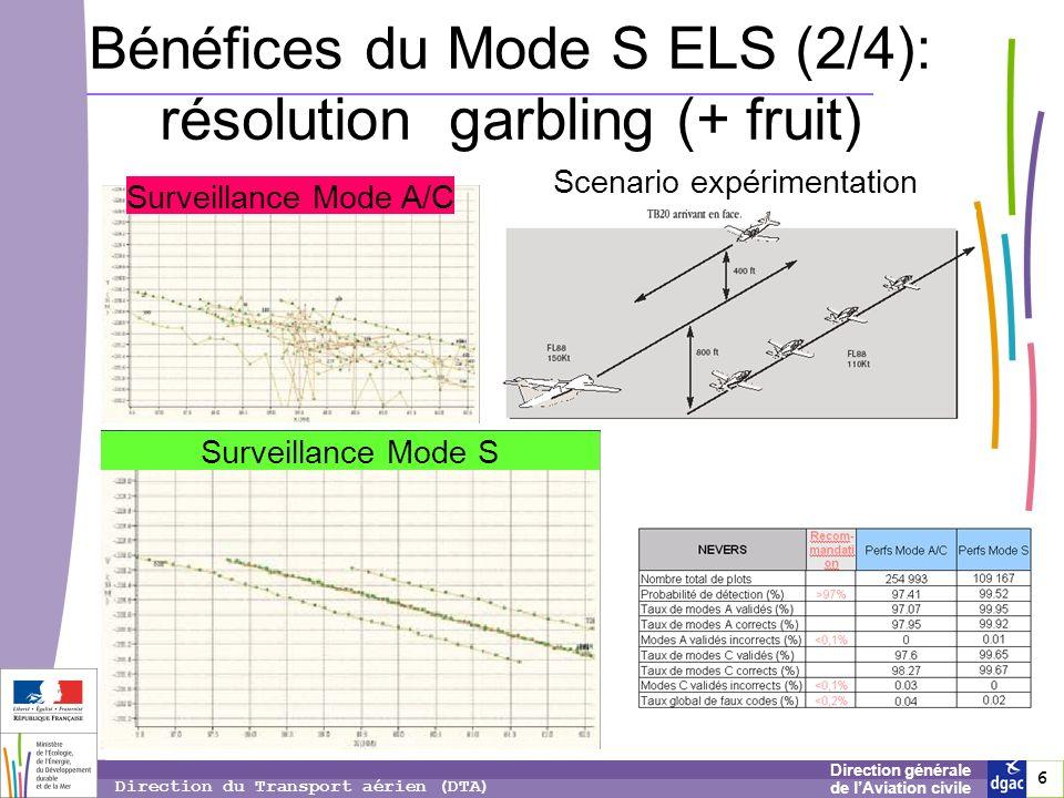 Bénéfices du Mode S ELS (2/4): résolution garbling (+ fruit)