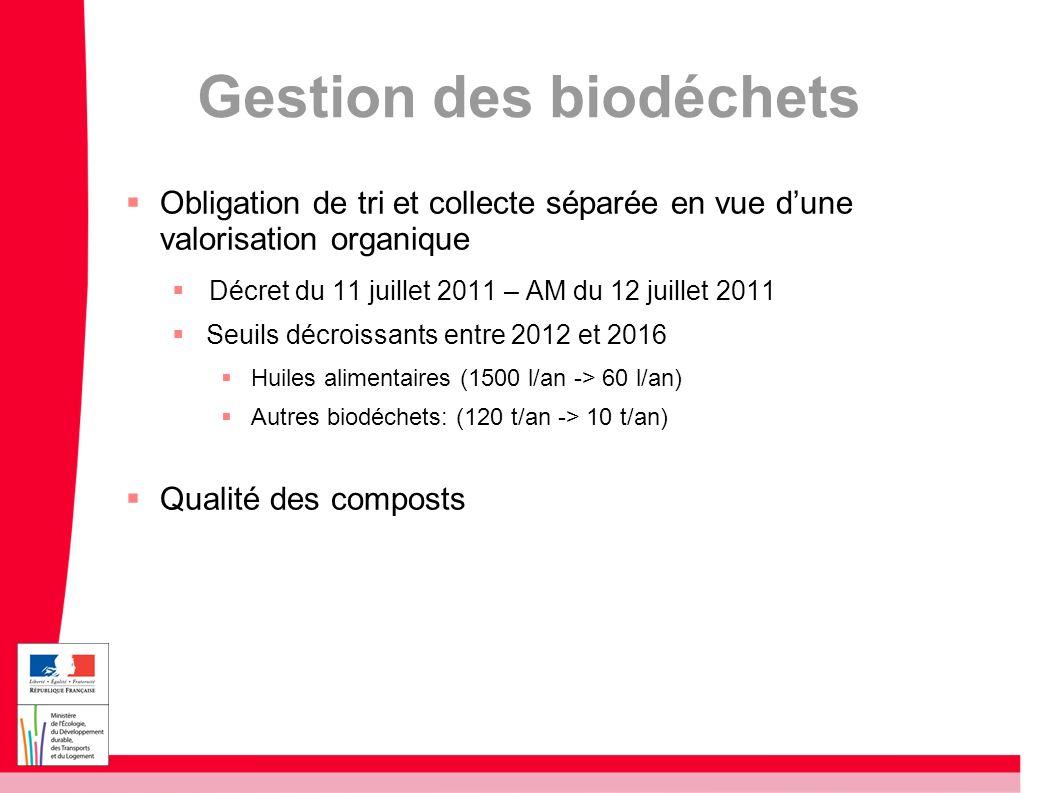 Gestion des biodéchets