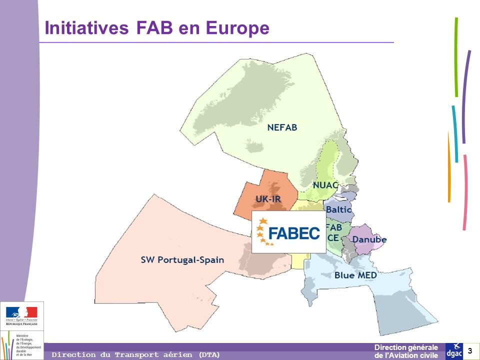 Initiatives FAB en Europe