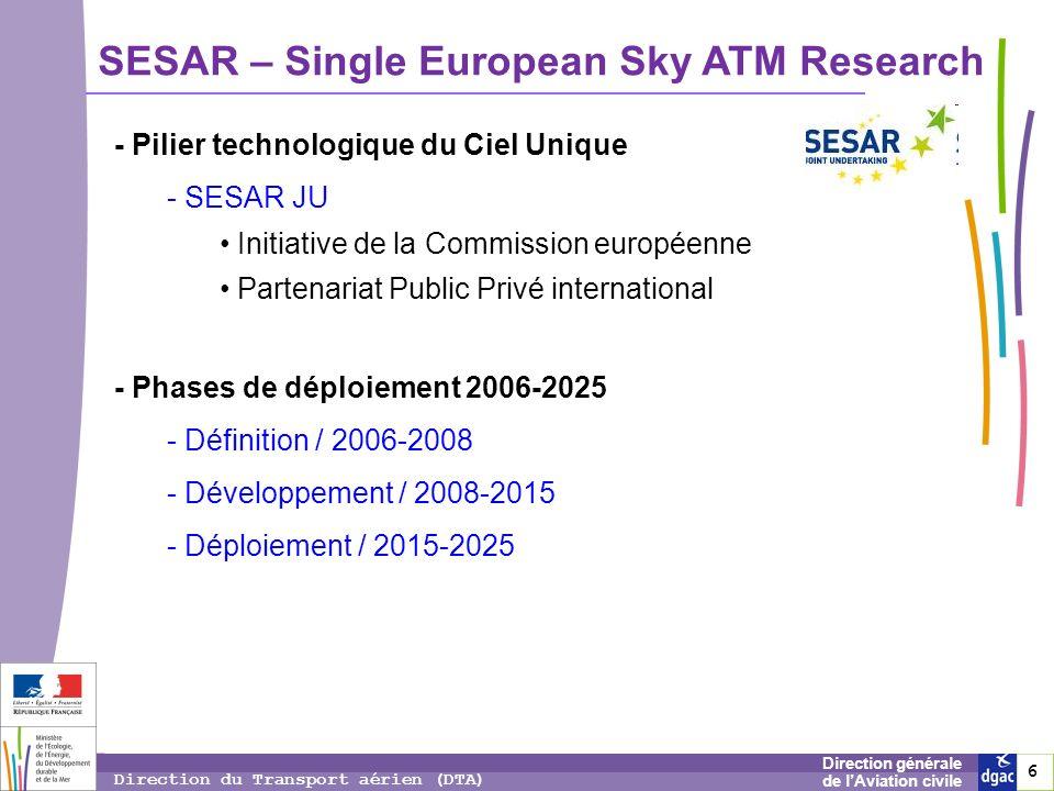 SESAR – Single European Sky ATM Research