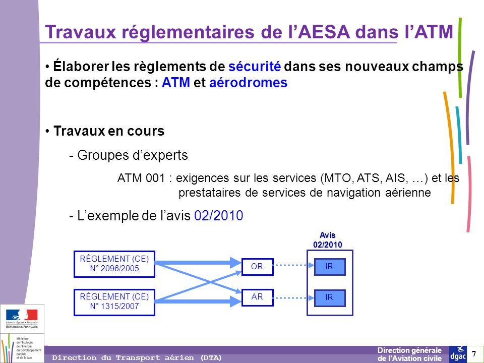 Travaux réglementaires de l'AESA dans l'ATM