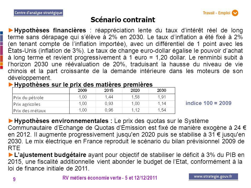 RV métiers économie verte - 5 et 12/12/2011