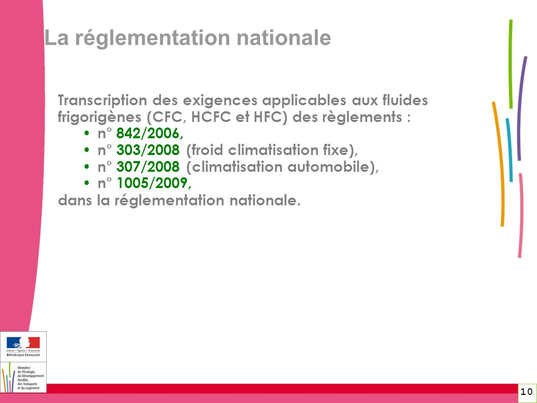 La réglementation nationale