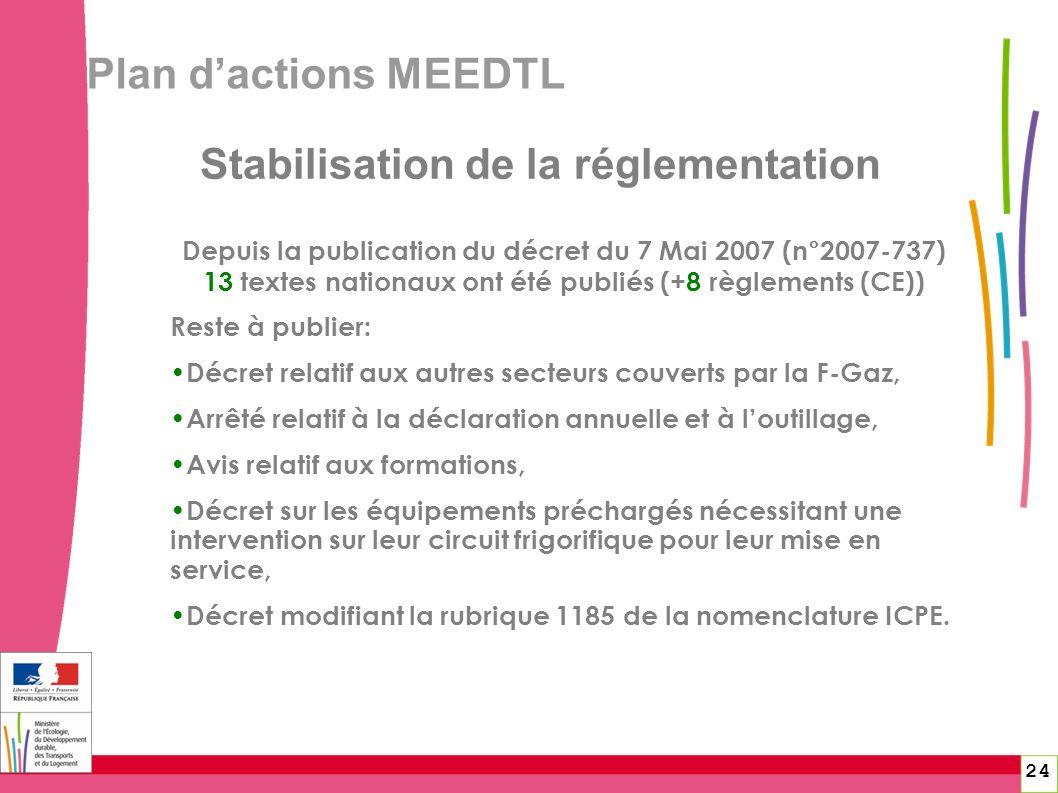 Stabilisation de la réglementation