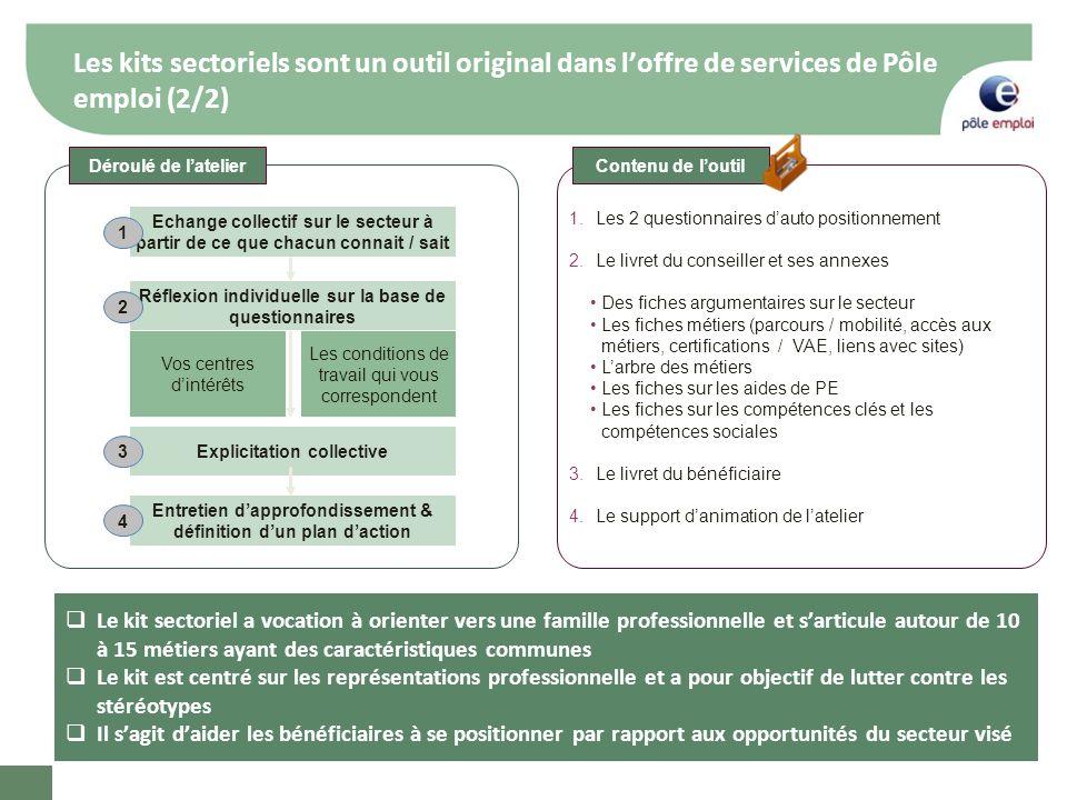 Les kits sectoriels sont un outil original dans l'offre de services de Pôle emploi (2/2)