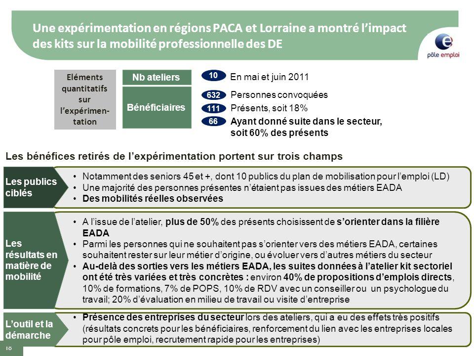 Une expérimentation en régions PACA et Lorraine a montré l'impact des kits sur la mobilité professionnelle des DE