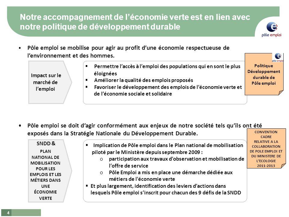 Impact sur le marché de l'emploi Politique Développement durable de