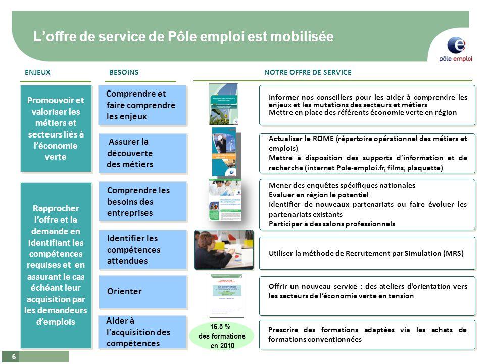 L'offre de service de Pôle emploi est mobilisée