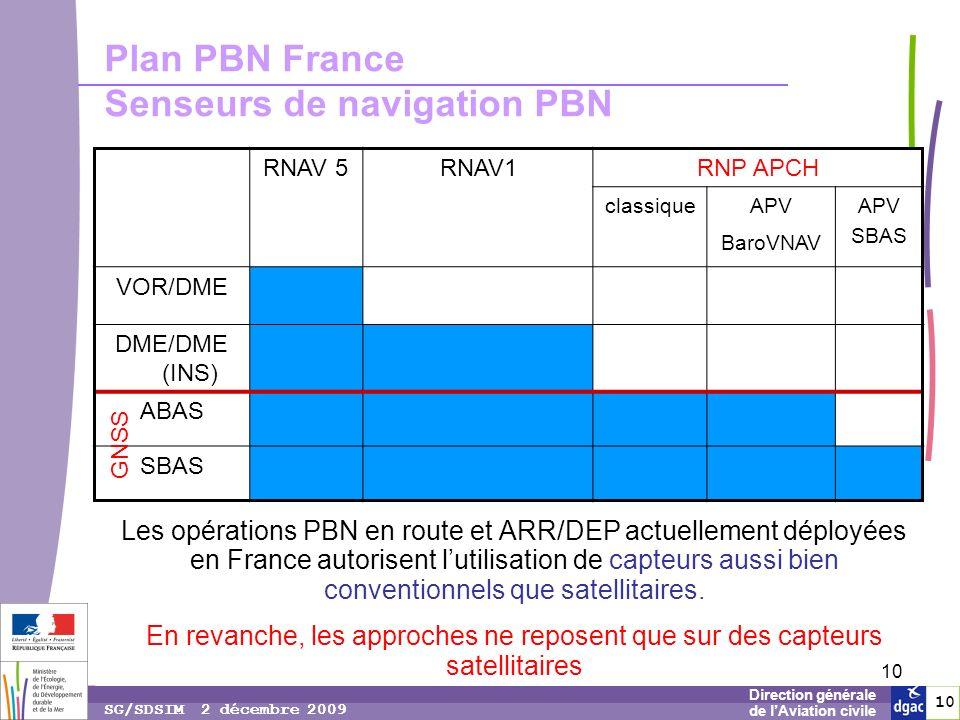 Plan PBN France Senseurs de navigation PBN