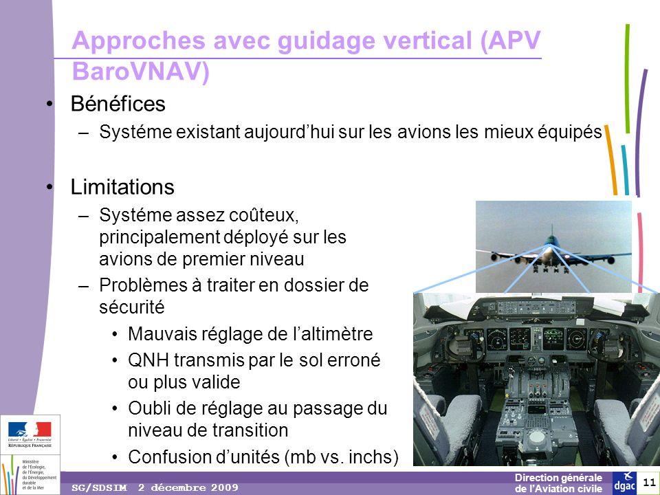 Approches avec guidage vertical (APV BaroVNAV)