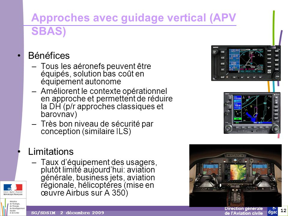 Approches avec guidage vertical (APV SBAS)