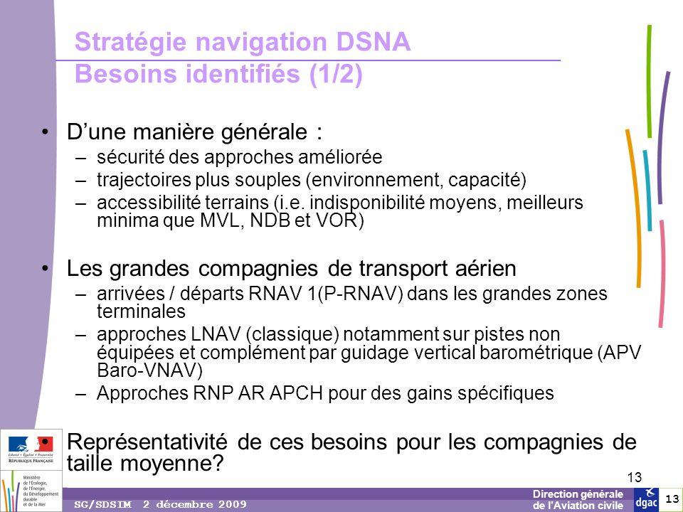 Stratégie navigation DSNA Besoins identifiés (1/2)