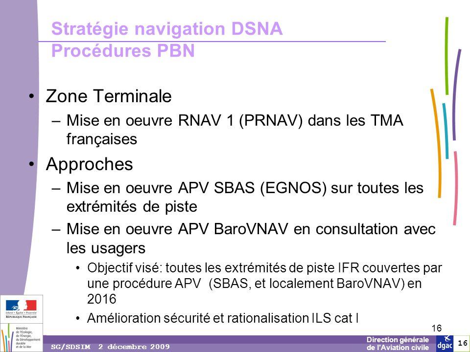 Stratégie navigation DSNA Procédures PBN