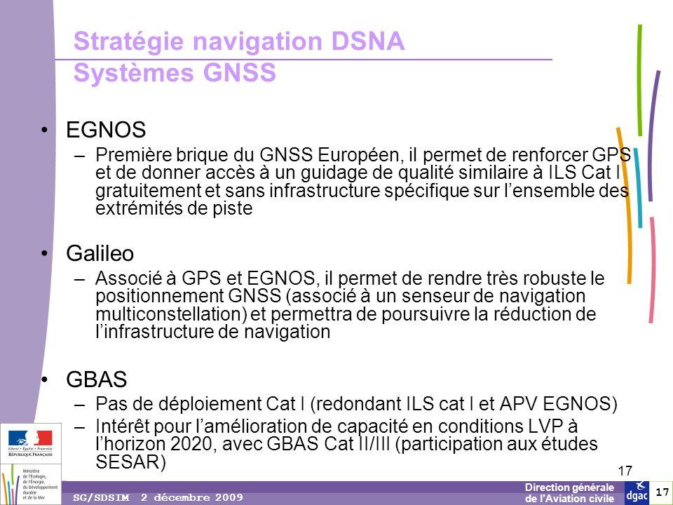 Stratégie navigation DSNA Systèmes GNSS