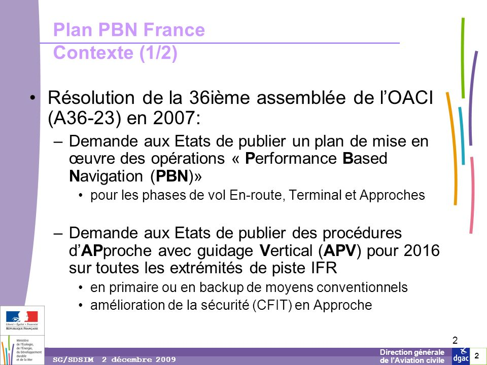 Plan PBN France Contexte (1/2)