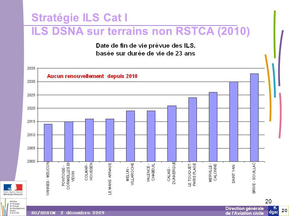 Stratégie ILS Cat I ILS DSNA sur terrains non RSTCA (2010)